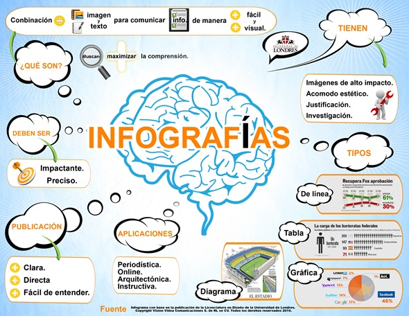 articulos/149e19_infografias-en-power-point-1.jpg